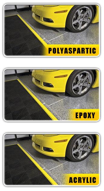 Garage Flooring Products Polyaspartic Epoxy Acrylic